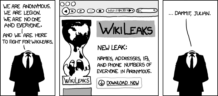 Comic: Wikileaks turns in Anonymous DDOS participants